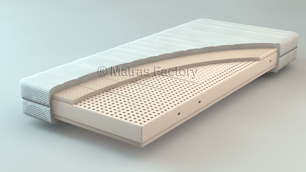 Talalay-latex-matras-Soft-Plat